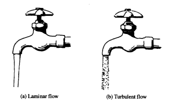 laminar-vs-turbulent