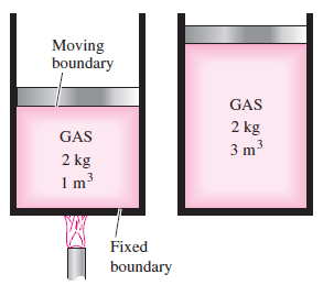 closed-system-with-moving-boundary