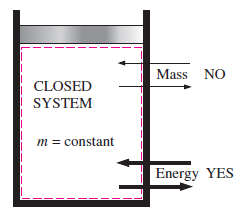 closed-system